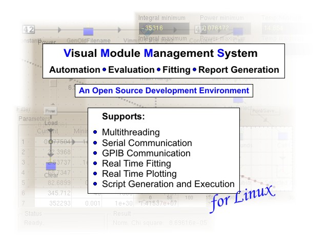 Vimms - A free visual development environment for linux